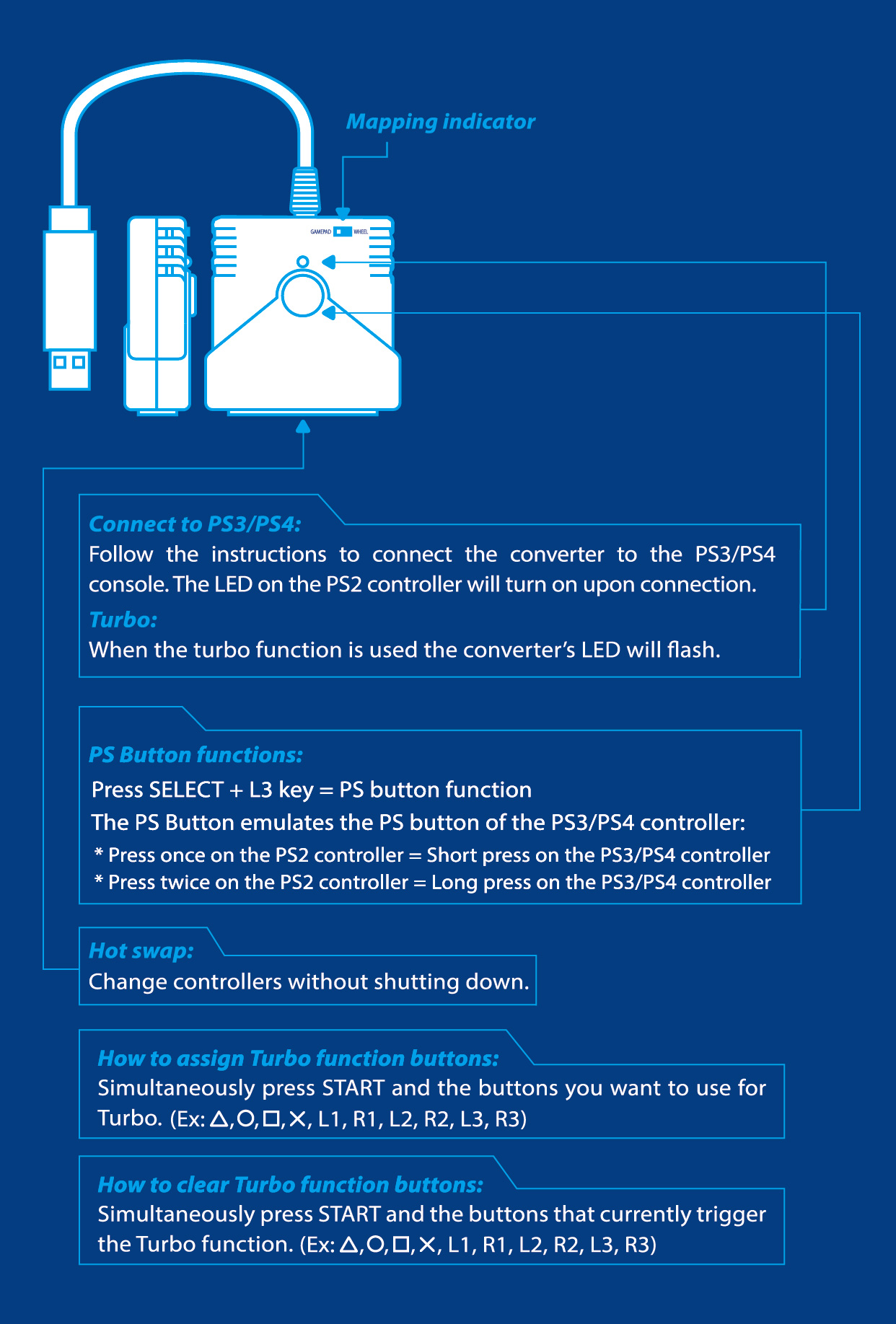 Brook Ps2 To Ps3 Ps4 Pc Game Controller Super Converter Usb Adapter Wiring Diagram For Along With Neo Geo Https Mcbazelcom Images 010124 4